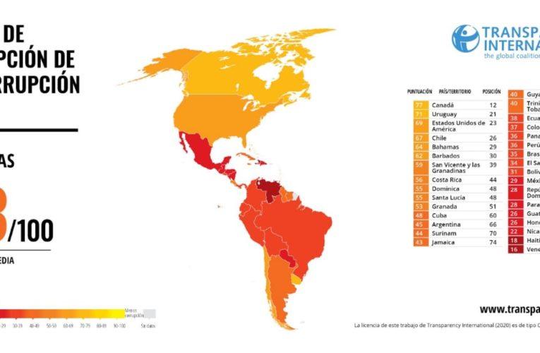 Índice de Percepción de la Corrupción coloca otra vez a RD entre países con mayores niveles de corrupción